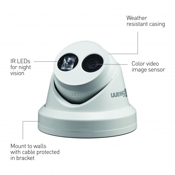 Dome Security Camera Wiring Diagram. Dvr Wiring Diagram, Access ...